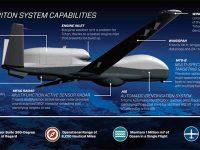 El UAV Triton de la US Navy dispondrá de tecnología anticolisión