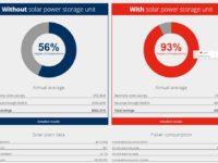 Grupo ETRA pesenta sus soluciones en Eficiencia Energética