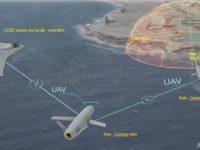DARPA revela detalles del programa Collaborative Operations in Denied Environment (CODE)