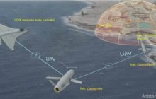 DARPA revela detalles del programa Collaborative Operations in Denied Environment (CODE)